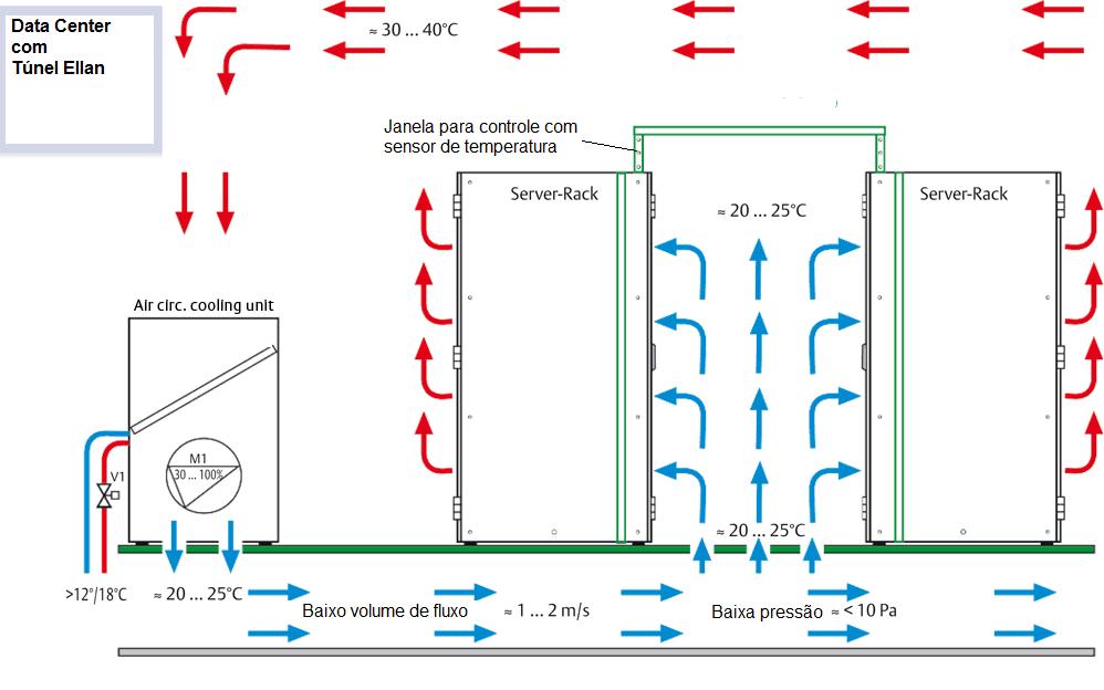 Tunel Frio
